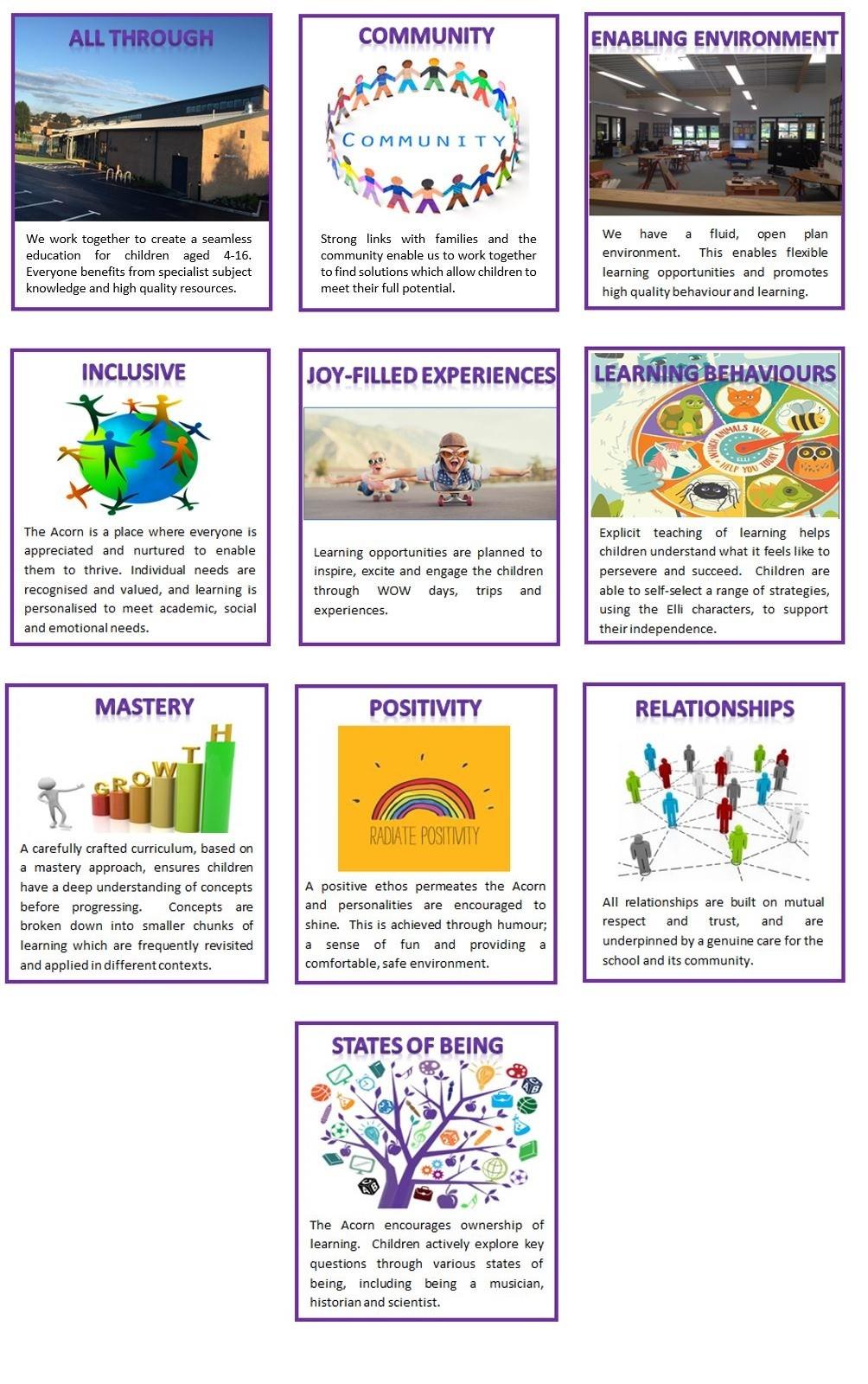 Academy Ethos & Vision